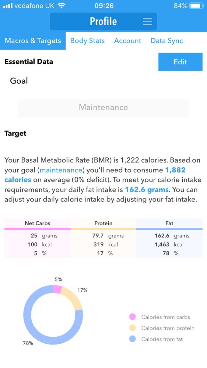 Keto Diet app Goals